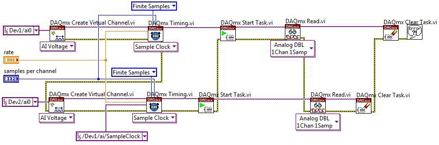 share timing signals from one device to another for an analog input operation
