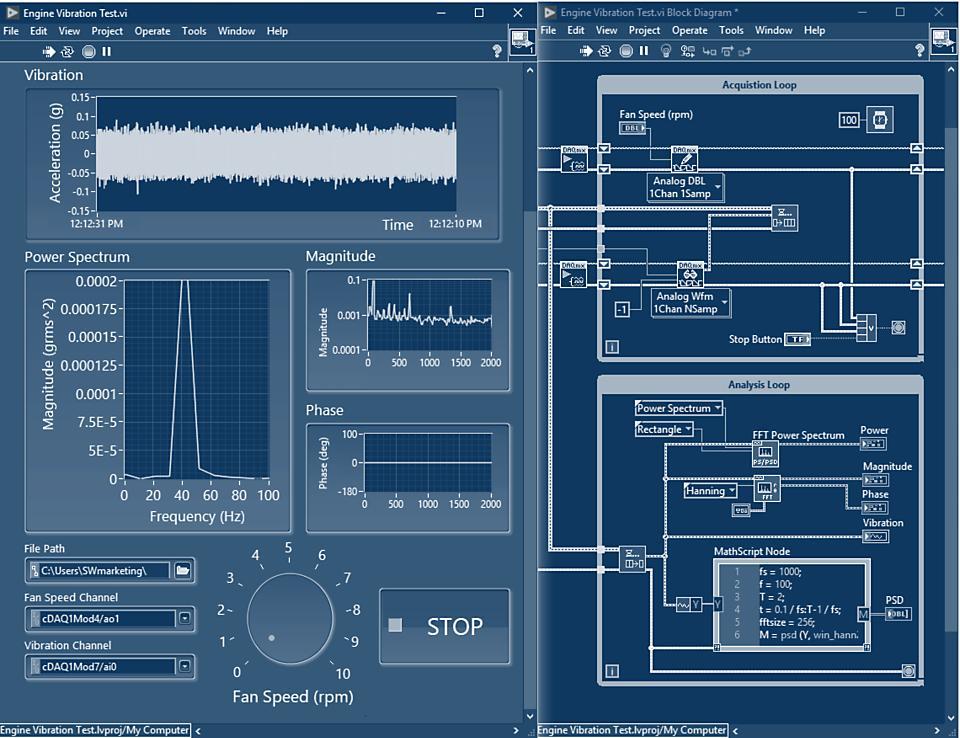 内蔵のデータキャプチャ/解析ツールを使用して、実際の信号データからすばやく洞察を引き出します。