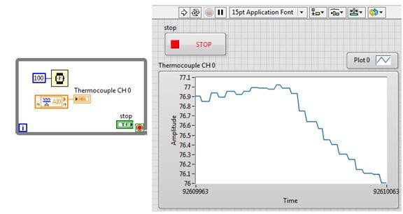 Expansion I/O for LabVIEW RIO Systems: An In-Depth