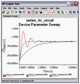 Parameter Sweep Analysis results