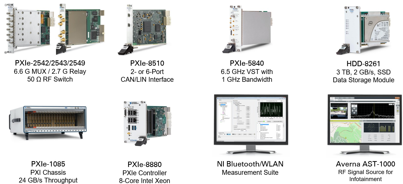 RF Test Software and Hardware Components