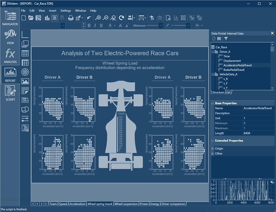 Use integrated data capture and analysis tools to gain insight into real-world signals.